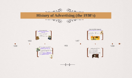 History of Advertising (the 1930's)