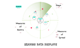 READING DATA DISPLAYS