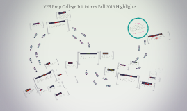 YES Prep College Initiatives Fall 2013 Highlights