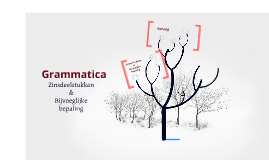 Copy of Grammatica Nederlands
