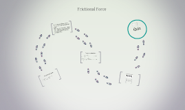 Copy of Frictional Force