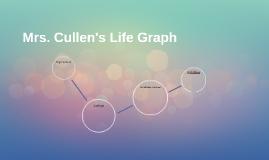 Mrs. Cullen Life Graph
