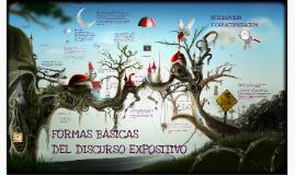 FORMAS BÁSICAS DISCURSO EXPOSITIVO