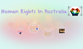 Copy of Human Rights In Australia