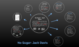 stereotypes is jack davis no sugar One gets cast often, but usually plays stereotypical 'tracker' roles, others try to  walk the line  day 42 (2 october) - no sugar by jack davis.