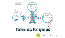 Performance Management - Portugal
