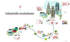 Copy of Industriella revolutionen