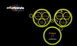 3T's deste Louco Mundo Digital : Trends, Tricks & Threats (Info@Trends 2011)