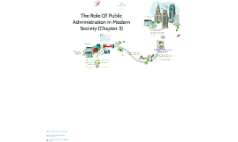 Copy of The Role Of Public Administration in Modern Society