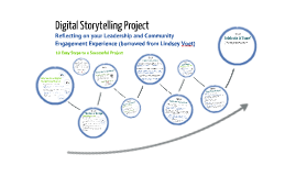 Digital Storytelling Project LCE