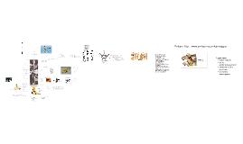 Copy of Kroppens oppbygning og funksjon, ledd