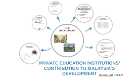 PRIVATE EDUCATION INSTITUTIONS' CONTRIBUTION TO MALAYSIA'S D
