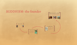 BUDDHISM- the founder
