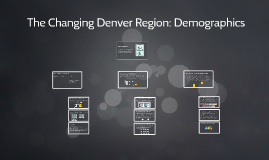 The Changing Denver Region: Ph 1 Demographics