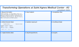 Transforming Operations at Saint Agnes Medical Center