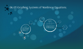 06.05 Graphing Systems of Nonlinear Equations
