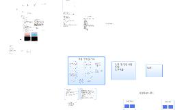 6월 13일 종강그리고 2017년 2학기 캡스톤일정