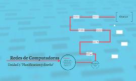 Copy of Copy of Redes de Computadoras
