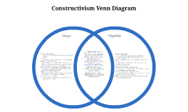 bruner vygotsky piaget compare and contrast And vygotsky critically compare and contrast the theories of piaget, bruner & vygotsky developmental psychology: lecture 9: reading.
