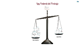 Copy of MAPA CONCEPTUAL - LEY FEDERAL DEL TRABAJO