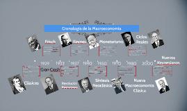 Cronología de la Macroeconomía