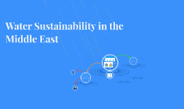 Water Sustainability in the Middle East