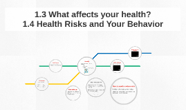 1.3 What affects your health?