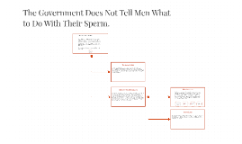 The Government Does Not Tell Men What to Do With Their Sperm