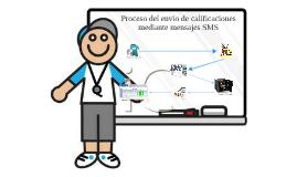 Proceso del envio de calificaciones usando modem
