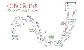 CFNC & F4K Career Cluster Survey