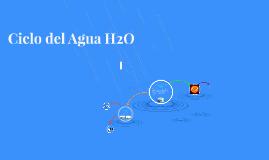 Copy of Ciclo del Agua H2O