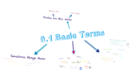 9.1 Basic Terms
