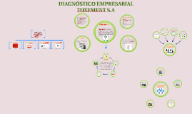 diagnostico empresarial Toxement S.A