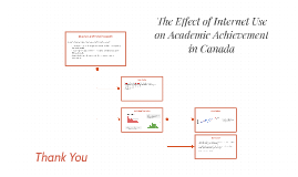 The Effect of Internet Use on Academic Achievement in Canada