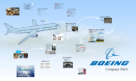 Copy of Boeing