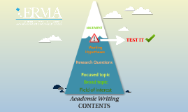 Copy of Academic Writing - CONTENTS