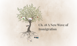 Ch. 18 Sec. 4 A New Wave of Immigration