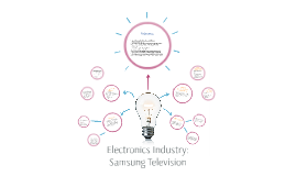 Copy of Electronics Industry