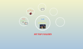 MY TOP 5 VALUES