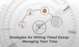 Strategies for Writing Timed Essays: