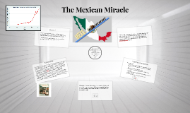 Copy of The Mexican Miracle