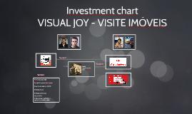 Investment chart VJ - VI