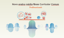 Novo ensino médio/Base Curricular Comum
