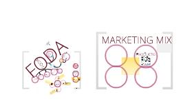 Analisis FODA - Marketing MIX