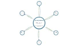 01. Modelado de Sistemas Dinámicos 1