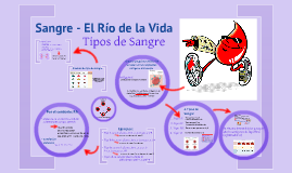 Copy of Blood Typing