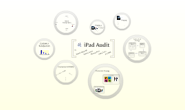 Copy of iPad Audit