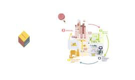 Sistema Social De la Empresa Industrial