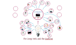details:The Deep Web and the Darknet