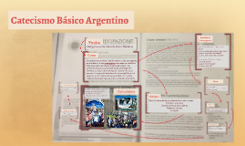 Catecismo Básico Argentino